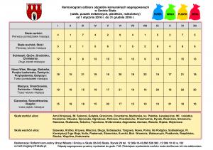 Harmonogram odbioru odpadow komunalnych segregowanych 2016
